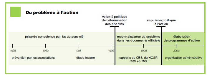 Programme National France Infosuicide Org